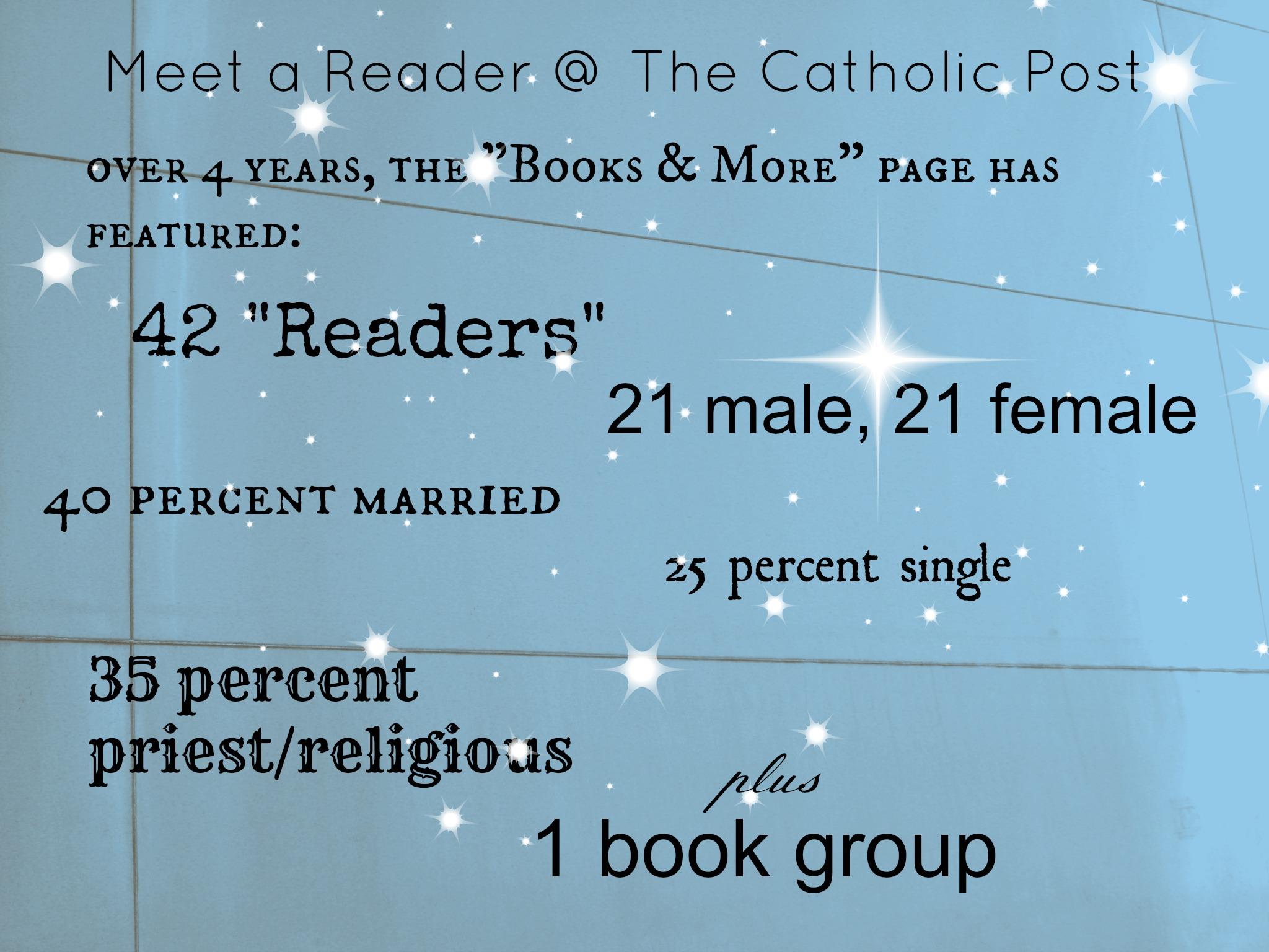 Meet a Reader stats